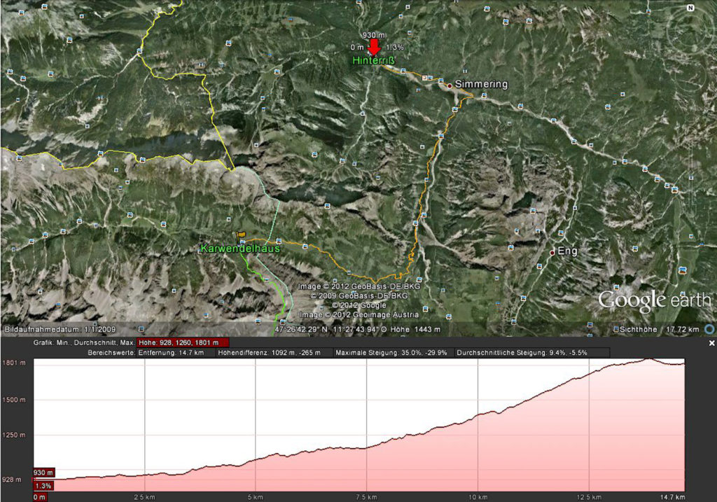 Route Hinterriss -> Karwendelhaus