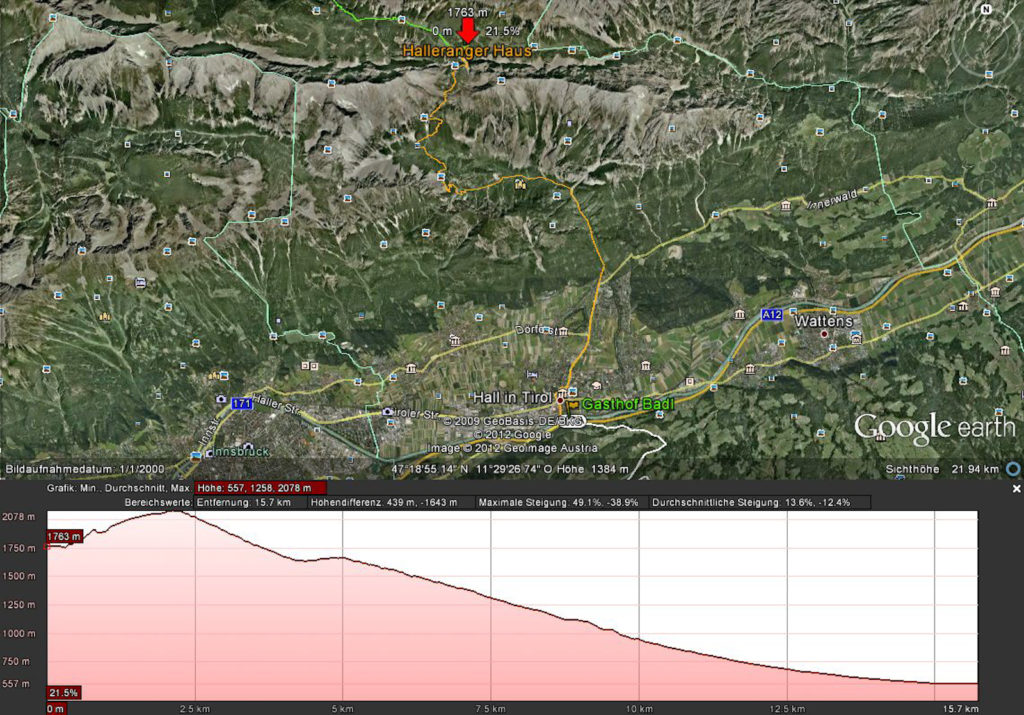 Route Halleranger Haus -> Wattens
