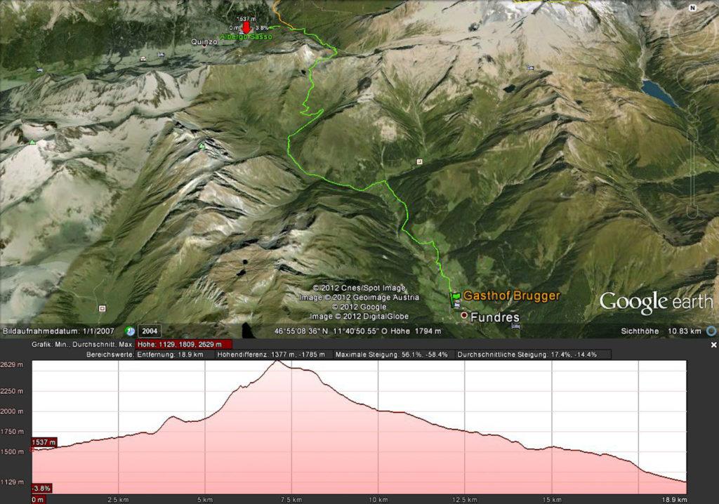 Route Albergo Sasso -> Gasthof Brugger