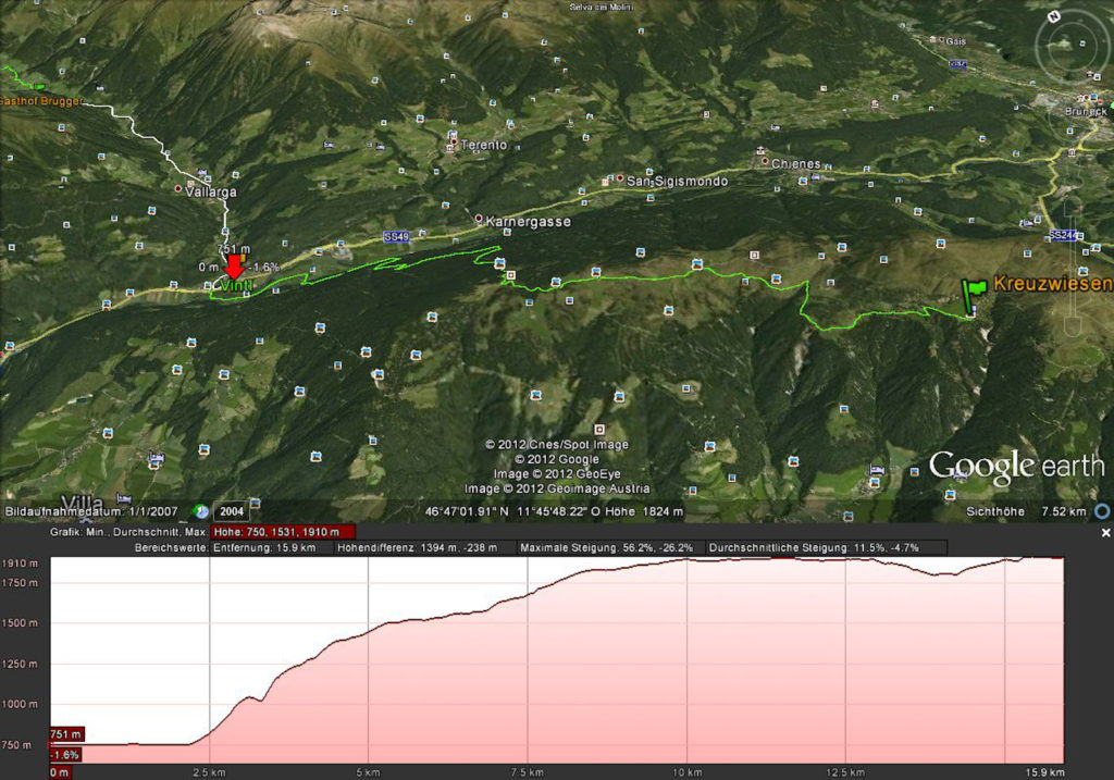 Route Vintl -> Kreuzwiesen Hütte